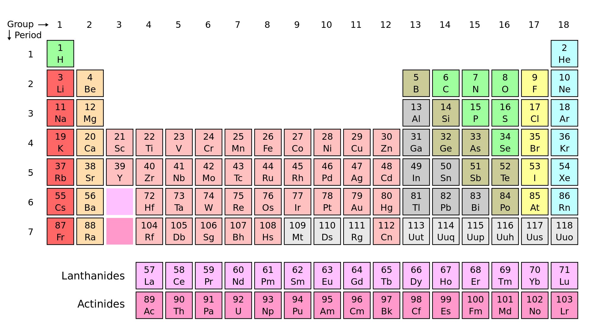 Periodic table of elements harmonia philosophica for Periodic table