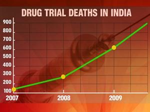 india-drug-trial-scheme