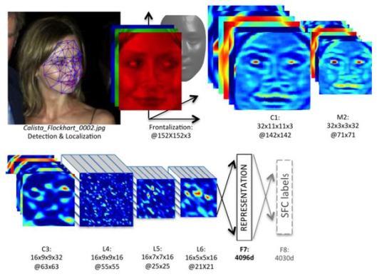 calista-facial-recognition