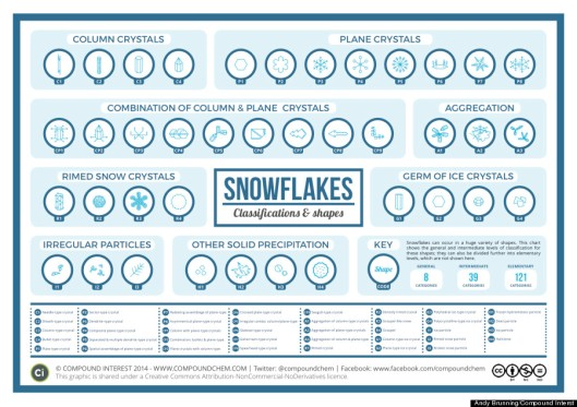 o-SNOWFLAKES-35-DIFFERENT-SHAPES-900